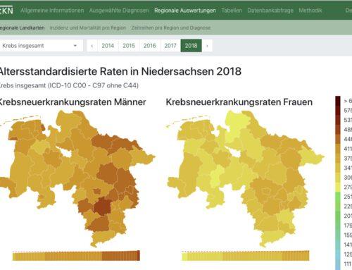Mehr Krebsfälle im Landkreis Helmstedt wegen des Atommülls – Ist das wirklich so?